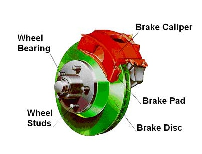 Get To Know Your Brakes At Last Chance Auto Repair